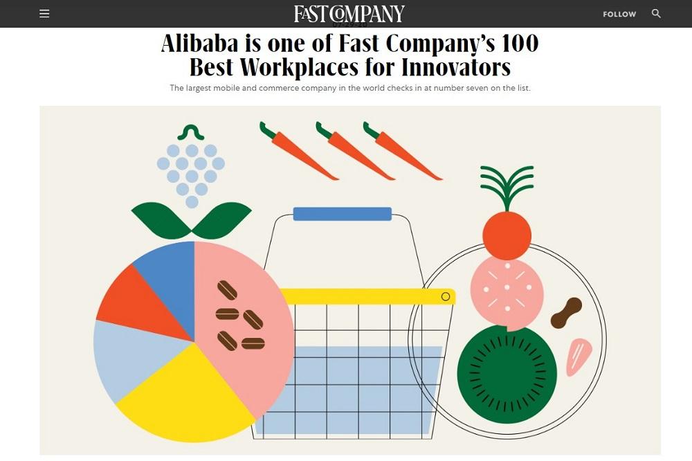 國際商業媒體《快公司》(Fast Company)與埃森哲諮詢(Accenture)聯合發佈全球最佳創新工作環境企業排行榜,阿里巴巴集團位列全球企業第七位。